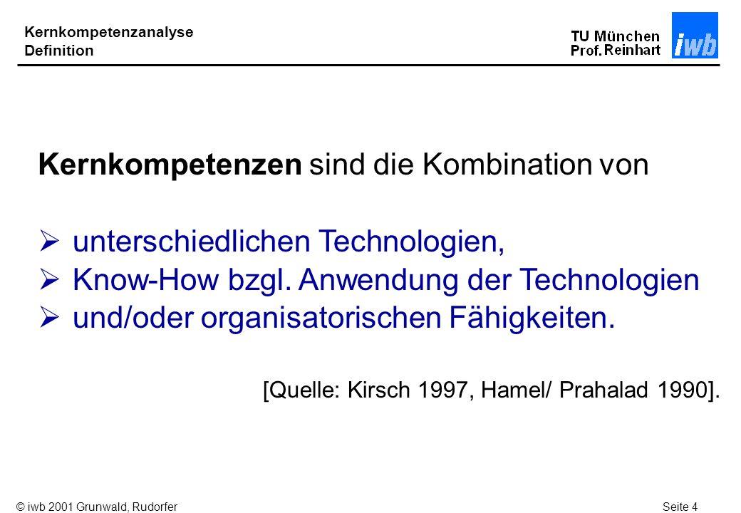 [Quelle: Kirsch 1997, Hamel/ Prahalad 1990].